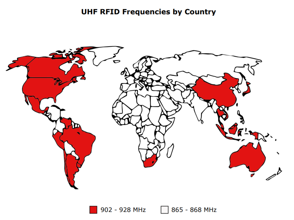 UHF_Frequencies